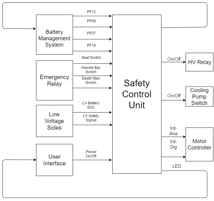 battery management system schematic
